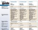 2015年2月技术指南
