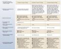 1504技术指南免疫分析试剂盒和仪器-1