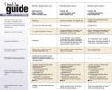 1604分子-微生物技术指南