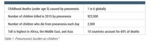 IDbyDNA-Schlaberg临床基因组学_MS03_表1_180703_.715x207p