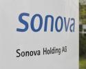 Sonova Holding AG