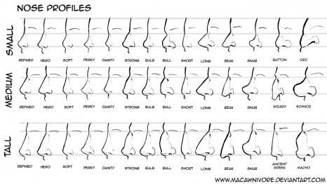 nose type chart ibov jonathandedecker com