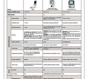 product comparison matrix blood gas analyzers