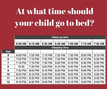 sleep chart: Parents are using this viral sleep chart to figure out the best