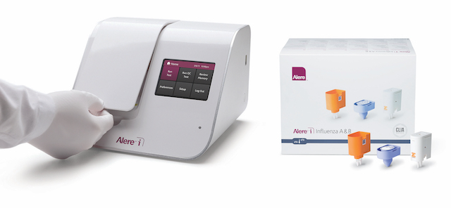 Reclassification of RIDTs - Clinical Lab Products