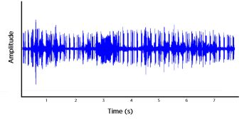 Digital Wireless Hearing Aids, Part 4: Interference - Hearing Review