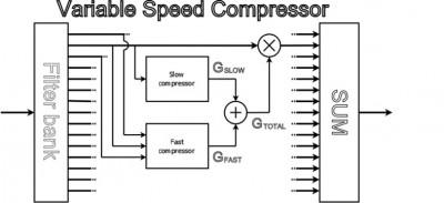compression speed and cognition. Black Bedroom Furniture Sets. Home Design Ideas