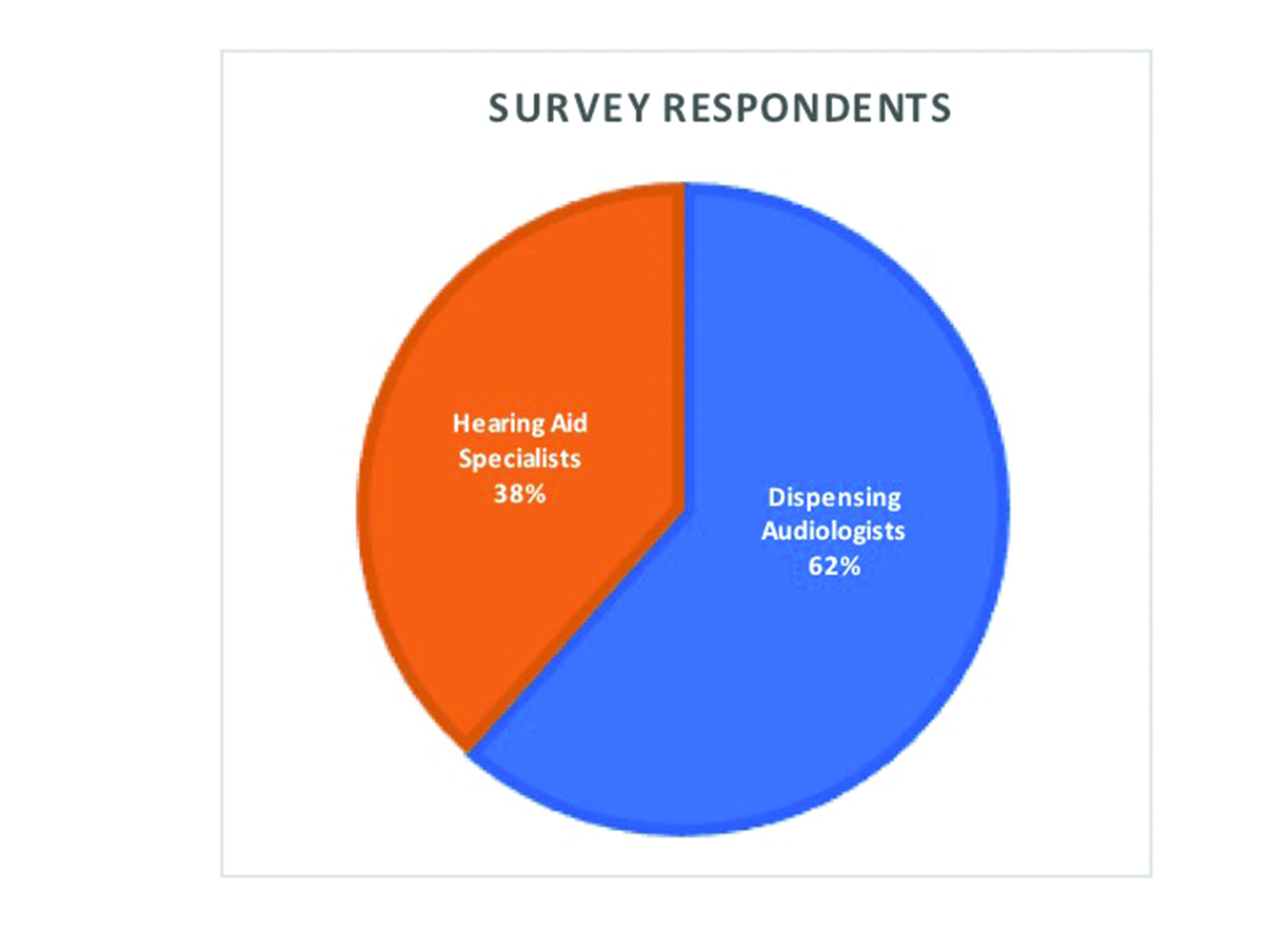 Hearing Review' Survey of RIC Pricing in 2017 - Hearing Review