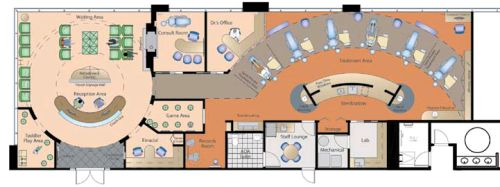 Orthodontic Office Design Floor Plan: Orthodontic Products