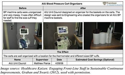 kaizen solutions pdf